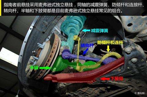 刹车使用的是前通风盘式