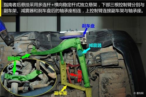 jeep指南者底盘解析 四驱结构简单越野需谨慎